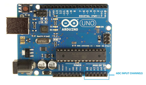 How to Use ADC in Arduino Uno?