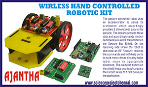 wireless-hand-conrolled