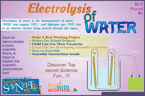Electrolysis-of-Water